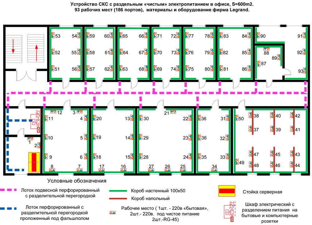 Сборник проектов по электроснабжению и связи  Типовые